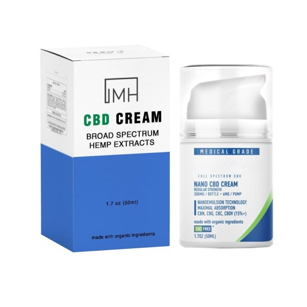 CBD Pain Cream Boxes